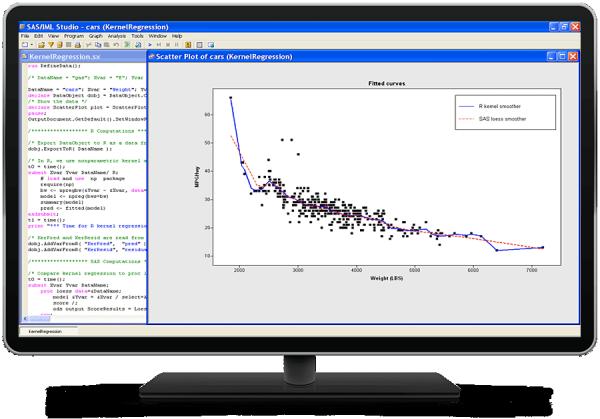 SAS IML - kernel regression