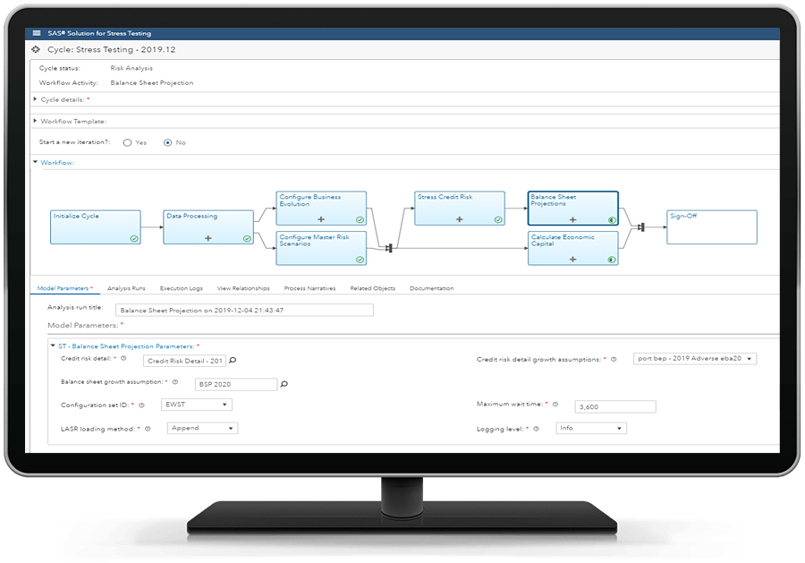 SAS Solution for Stress Testing showing stress testing cycle on desktop monitor