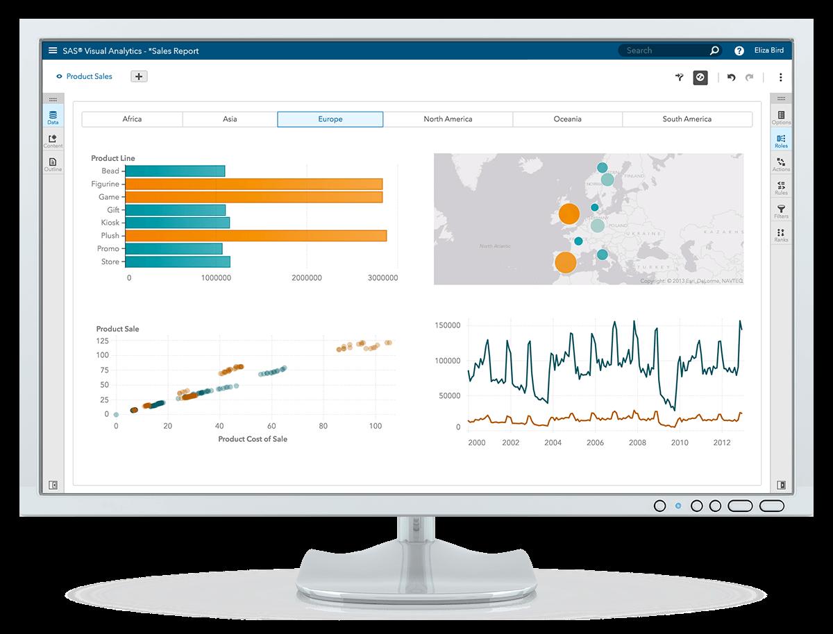 Visual Analytics on SAS Viya - desktop screen centered