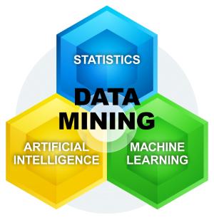 Dataing Mining Foundation Blocks
