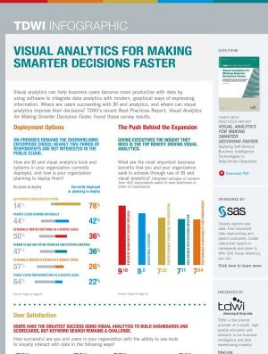 tdwi-visual-analytics-infographic