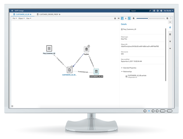 SAS Data Preparation showing data lineage on desktop monitor