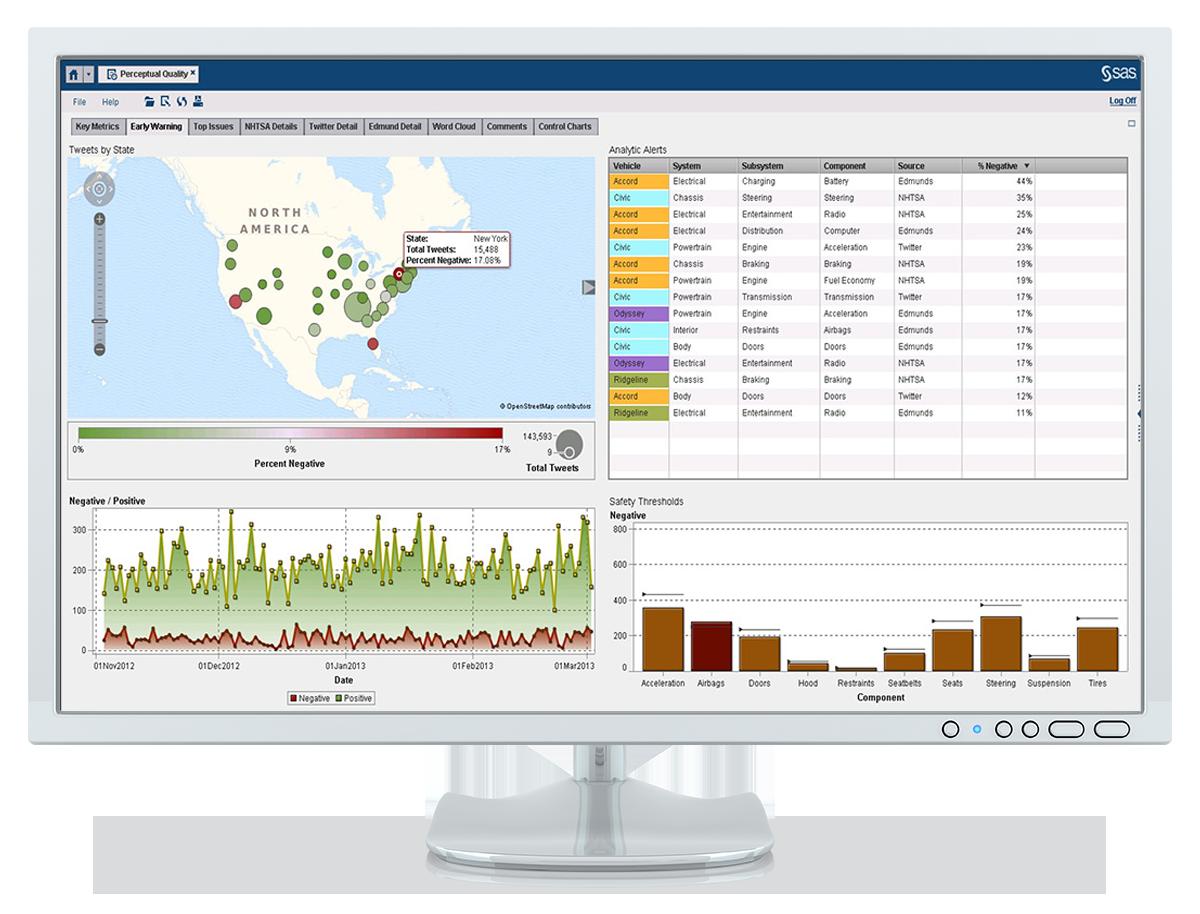 SAS IoT - Perceptual Quality screen on monitor