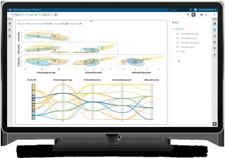 Bike usage data analysis and predictive modelling on Dublin bike sharing scheme using SAS Analytics