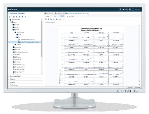 SAS  shown on desktop monitor