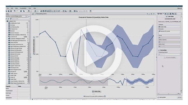 Visual Analytics Forecasting Demo