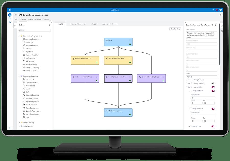 SAS Demand Planning shown on desktop monitor