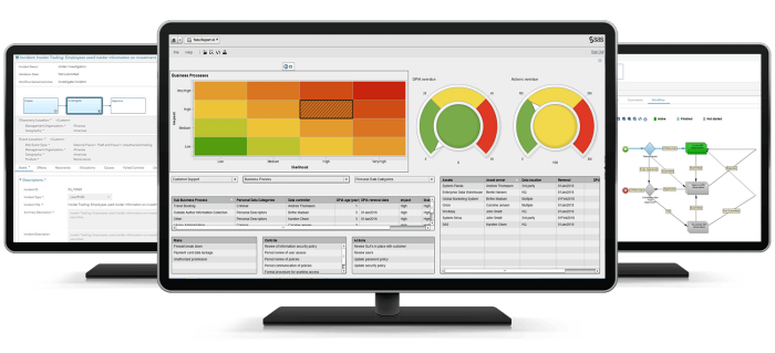 SAS Governance and Compliance Manager shown on three desktop monitors