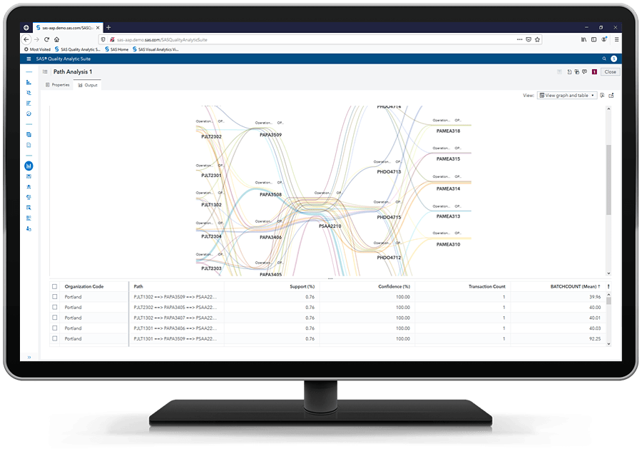 SAS Production Quality Analytics showing path analysis on desktop monitor