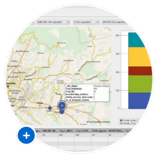 Thumbnail of initial analytics assessment in Nepal
