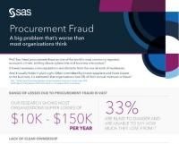 Procurement Fraud: A big problem that's worse than most organizations think