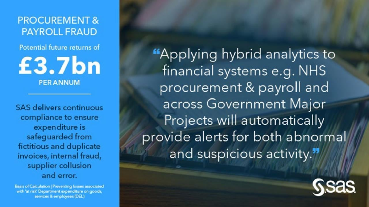Procurement and Payroll Fraud