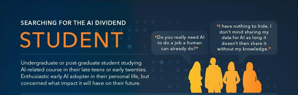 Searching for the AI dividend - STUDENT