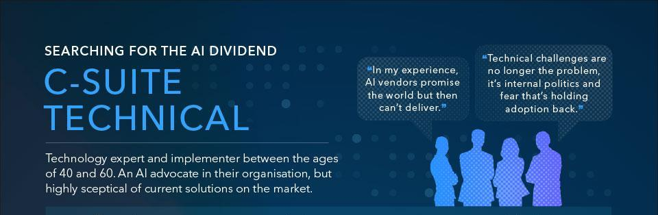 Searching for the AI dividend - C-SUITE TECHNICAL