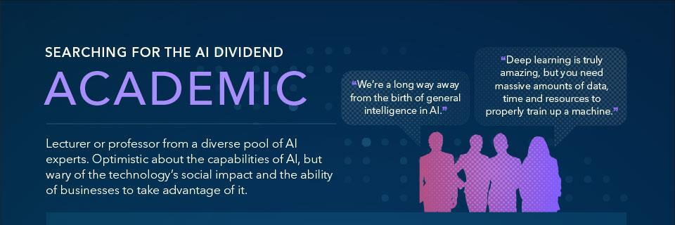 Searching for the AI dividend - ACADEMIC