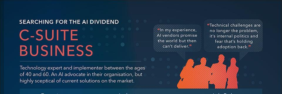 Searching for the AI dividend - C-SUITE BUSINESS