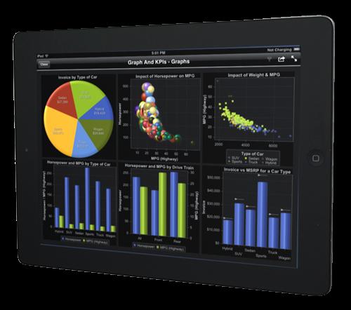 iPad and VA Graphics