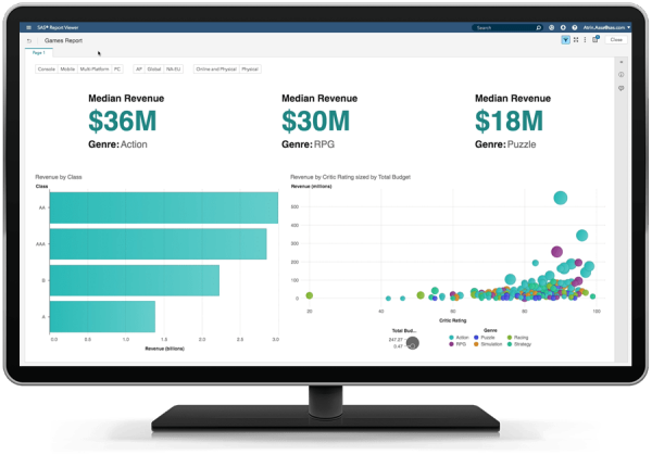 SAS Business Analytics showing dynamic summaries on desktop monitor