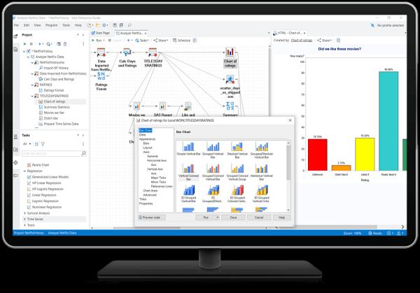 SAS Enterprise Guide showing bar chart task on desktop monitor