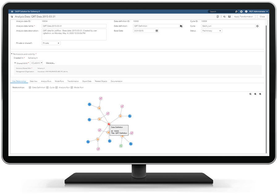 SAS Solution for Solvency II showing analysis data on desktop monitor