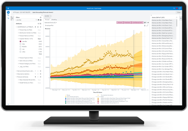 SAS Visual Forecasting showing applied overrides on desktop monitor