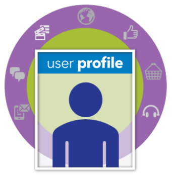 User Profile Infographic