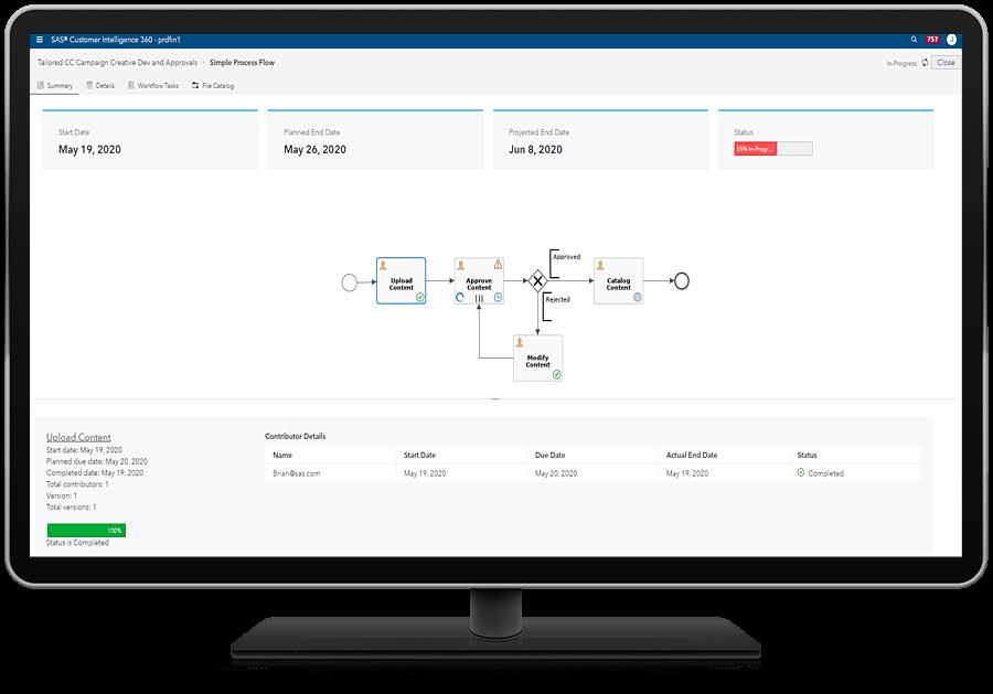 SAS 360 Plan - Workflow