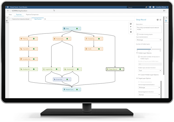 SAS Unified Insights MM showing model pipeline on desktop monitor