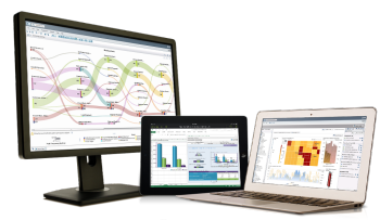 SAS Visual Analytics software screenshots on multiple devices.