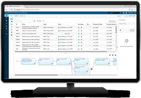 SAS Solution for IFRS 17 showing process flow tasks on desktop monitor