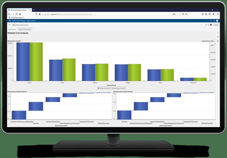 SAS Asset Performance Analytics - maintenance cost report