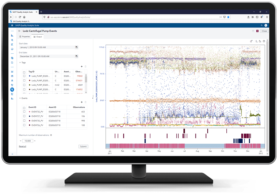 SAS Asset Performance Analytics showing exploration on desktop monitor