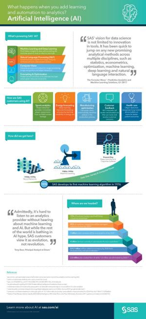 Working together with AI infographic