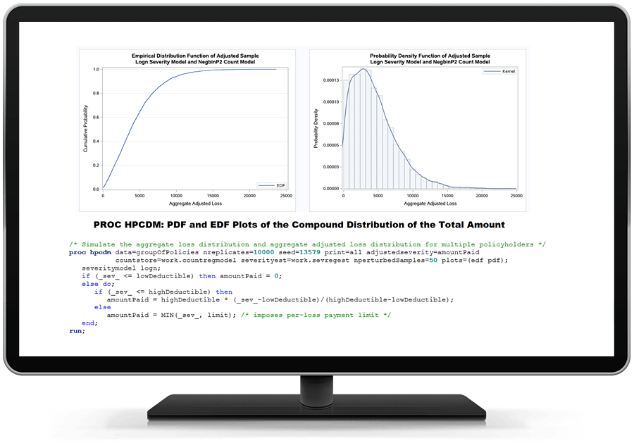 SAS/ETS software showing modeling of risk factors on desktop monitor