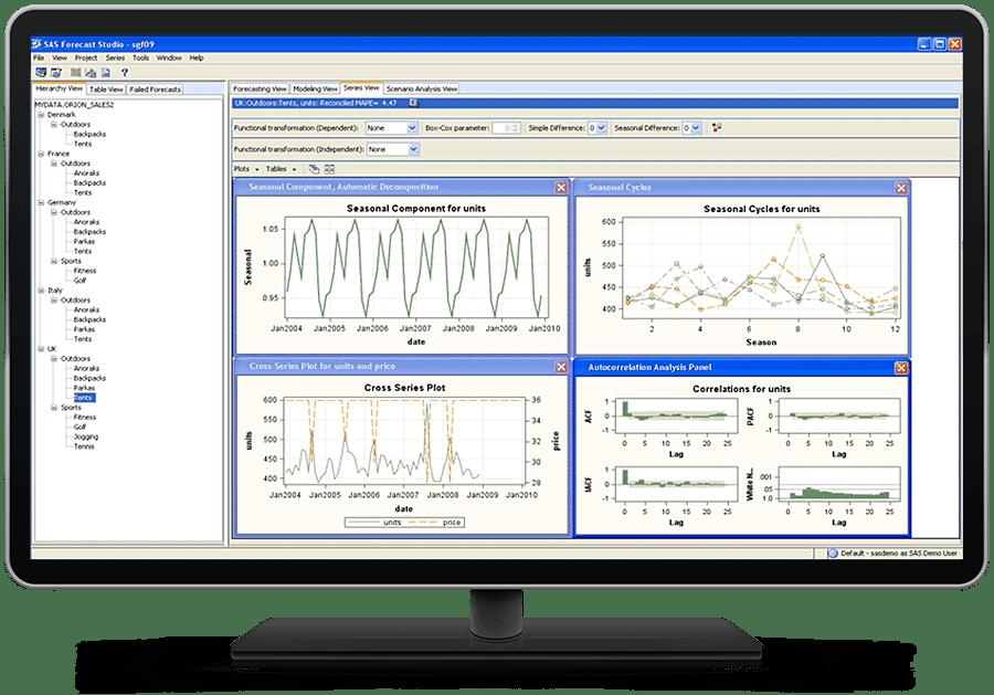 SAS Forecast Server showing automated forecasting on desktop monitor