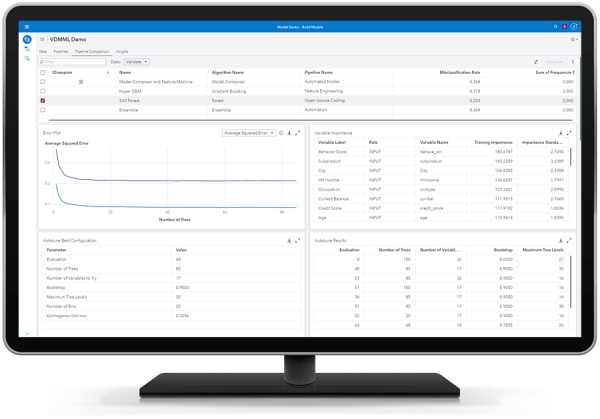 SAS Visual Data Mining and Machine Learning showing pipeline comparison on desktop monitor