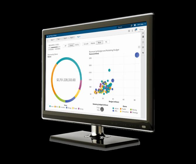 SAS Visual Analytics showing interactive dashboard on desktop monitor