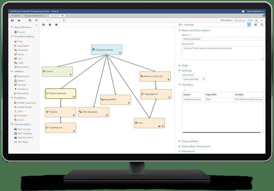 SAS Analytics for IoT showing SAS Event Stream Processing with windows on desktop monitor