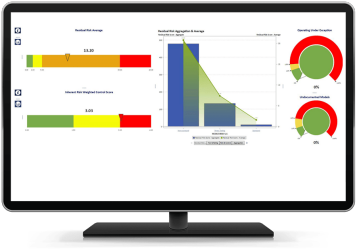 SAS Model Risk Management showing dashboard on desktop monitor