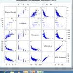 SAS Office Analytics for Midsize Business thumbnail of analytic and statistical information access
