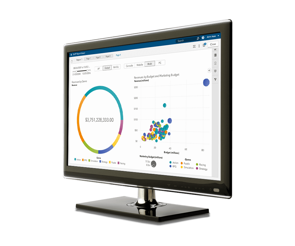 SAS® Visual Analytics - interactive dashboard on desktop monitor