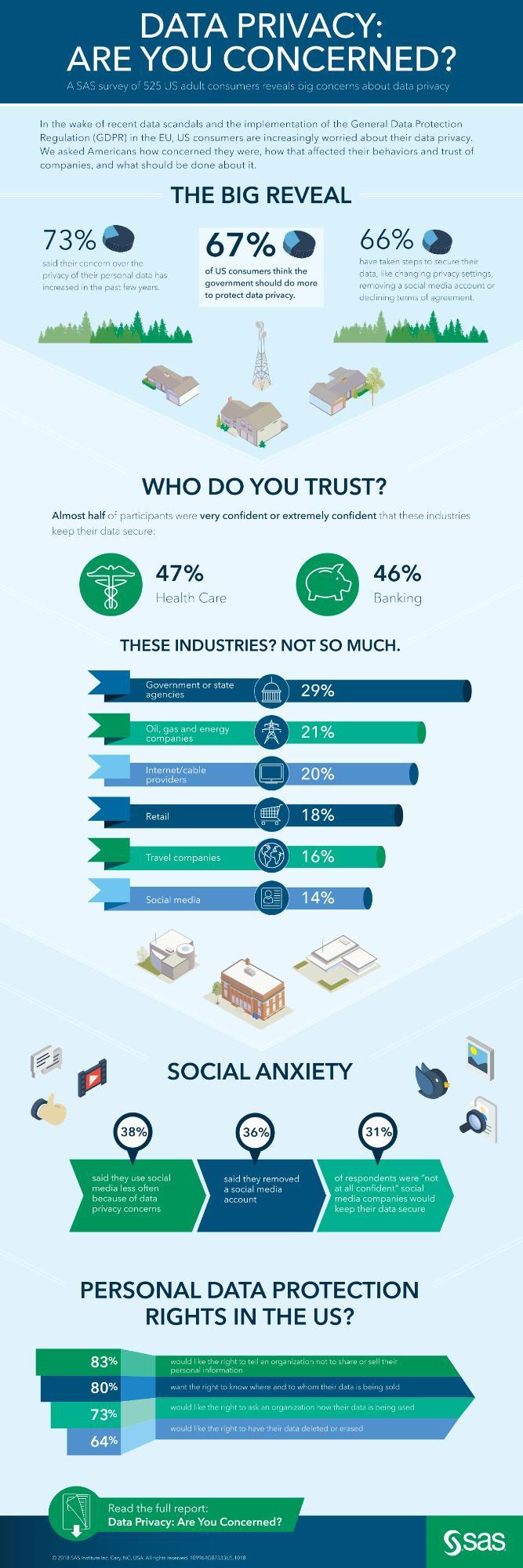 SAS data management infographic
