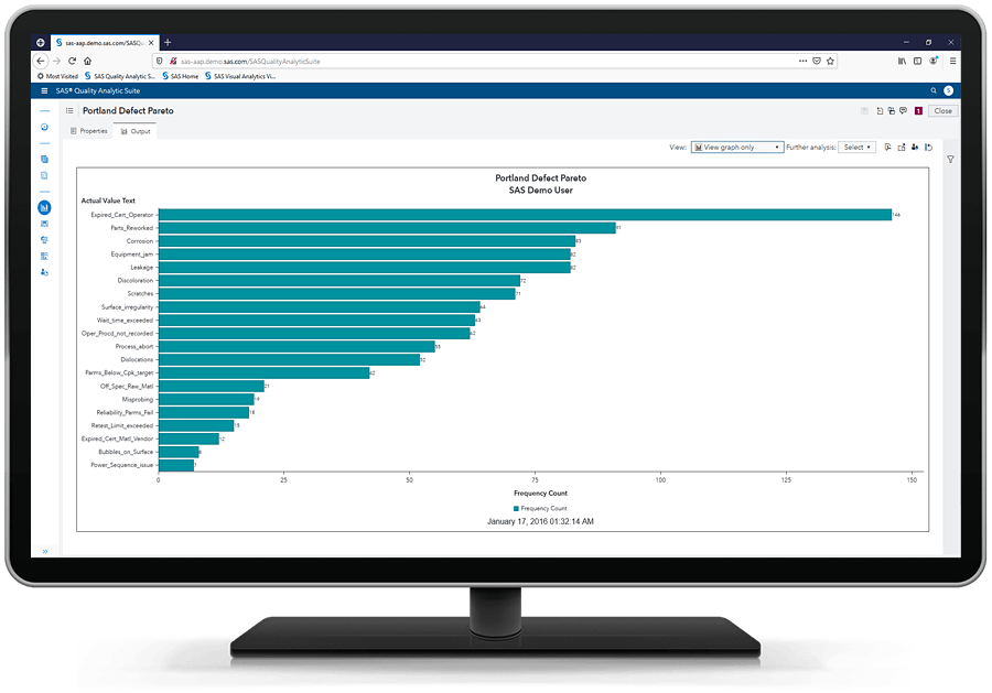 SAS Production Quality Analytics showing Pareto chart on desktop monitor
