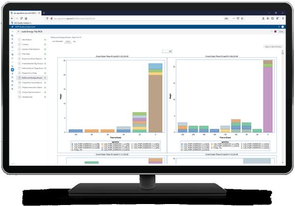 SAS Asset Performance Analytics shown on desktop monitor