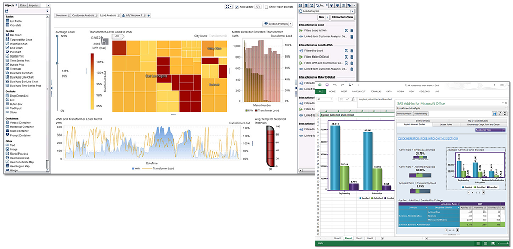 SAS Visual Analytics screen shots