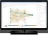 SAS Visual Analytics Network Diagram