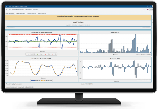 SAS Energy Forecasting showing dashboard on desktop monitor