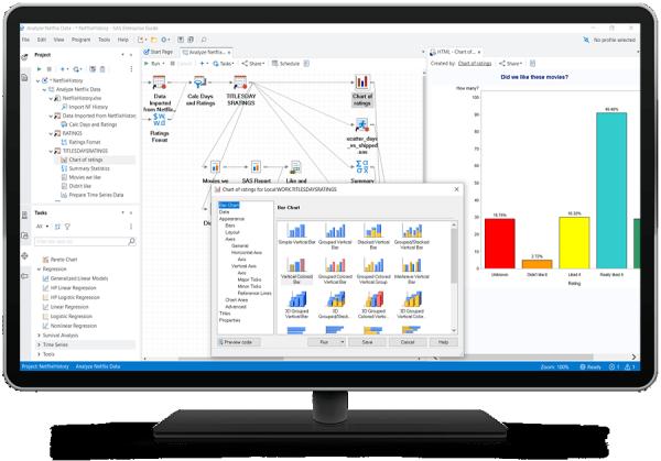 SAS Enterprise Guide - bar chart task
