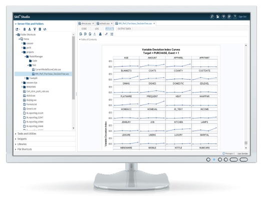 SAS® Model Manager - performance report plot