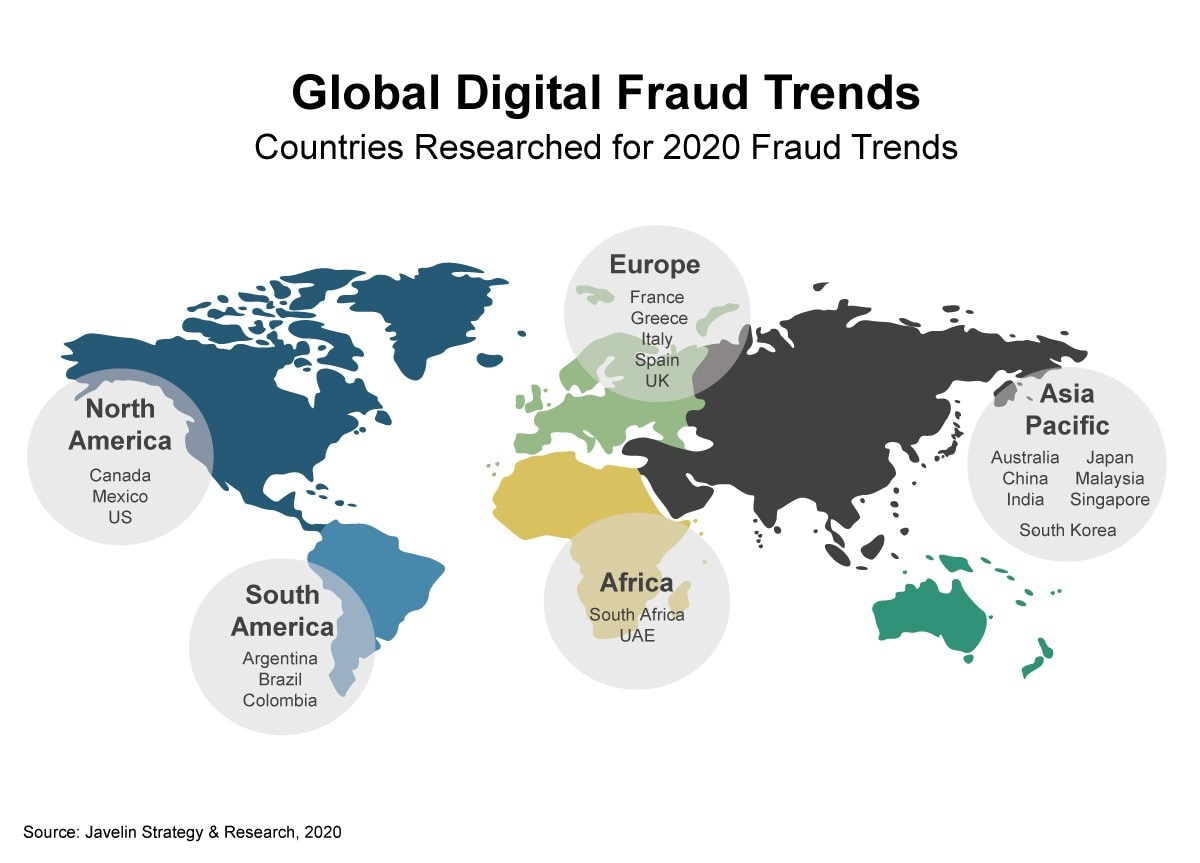 global view of digital fraud trends infographic
